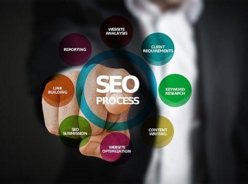 Site İçi (On- Page) SEO Nedir?
